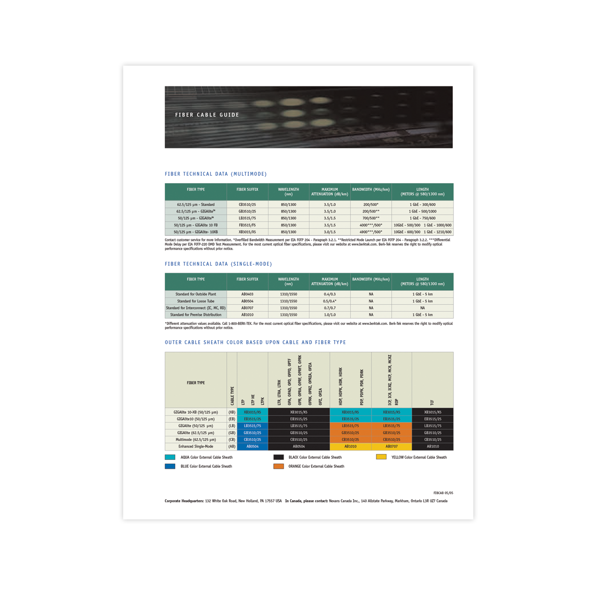 Technical Product Data Sheets